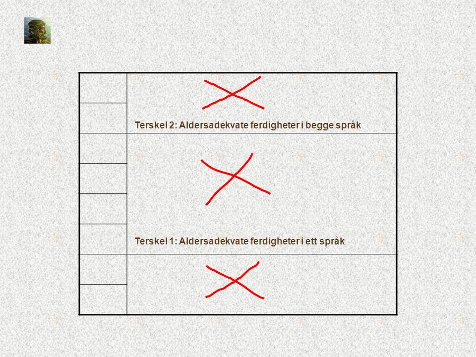 Terskel 2: Aldersadekvate ferdigheter i begge språk Terskel 1: Aldersadekvate ferdigheter i ett språk