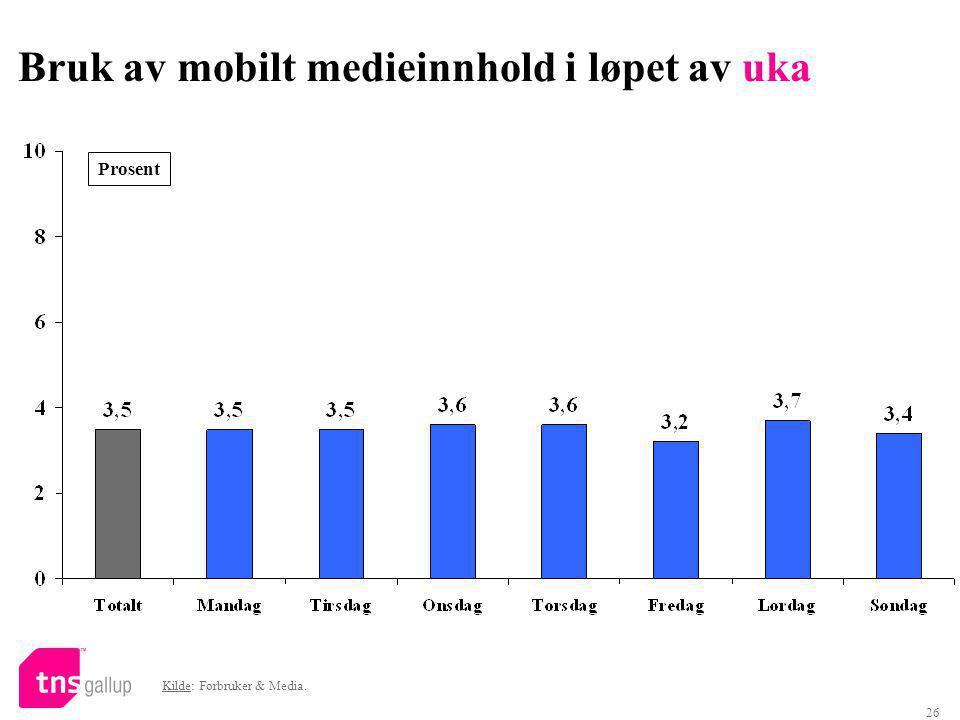 26 Bruk av mobilt medieinnhold i løpet av uka Prosent Kilde: Forbruker & Media.
