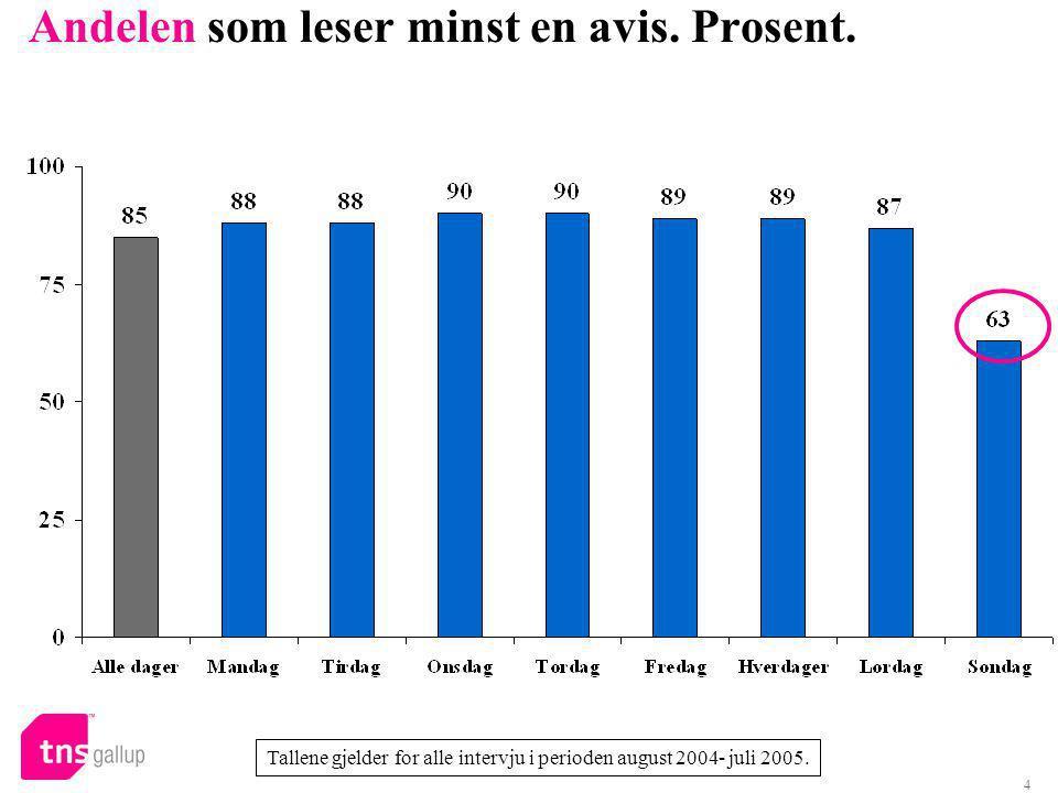 5 Antall aviser lest. Tallene gjelder for alle intervju i perioden august 2004- juli 2005.