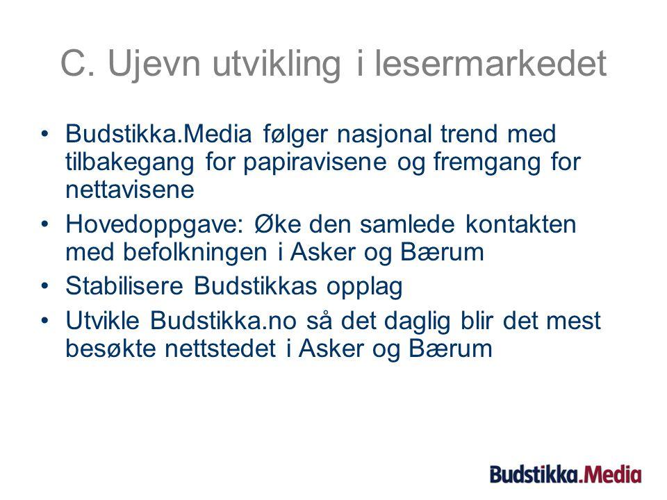 C. Ujevn utvikling i lesermarkedet •Budstikkas opplag i 2008 ble 28.264, en nedgang på 1.396 eksemplarer •Lesertallet stabilt på 79.000 daglige lesere