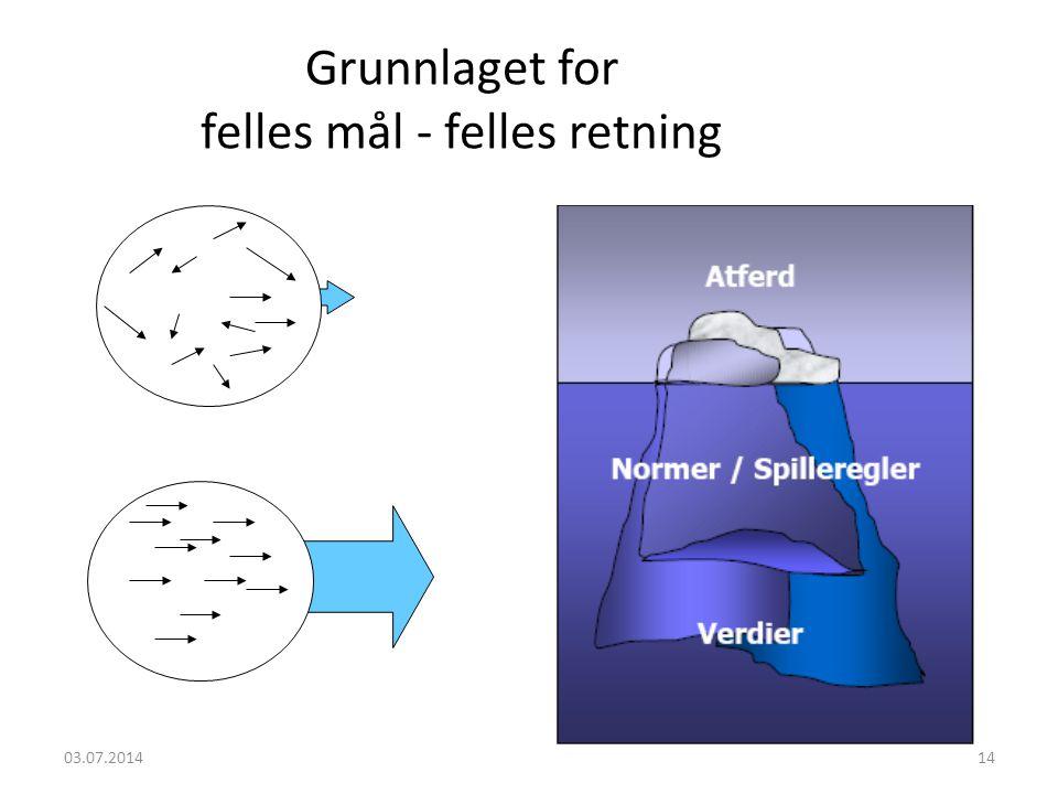 Grunnlaget for felles mål - felles retning 03.07.201414