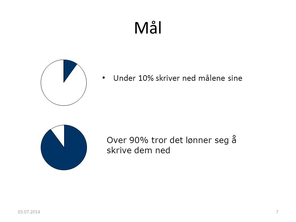 Mål • Under 10% skriver ned målene sine Over 90% tror det lønner seg å skrive dem ned 03.07.20147
