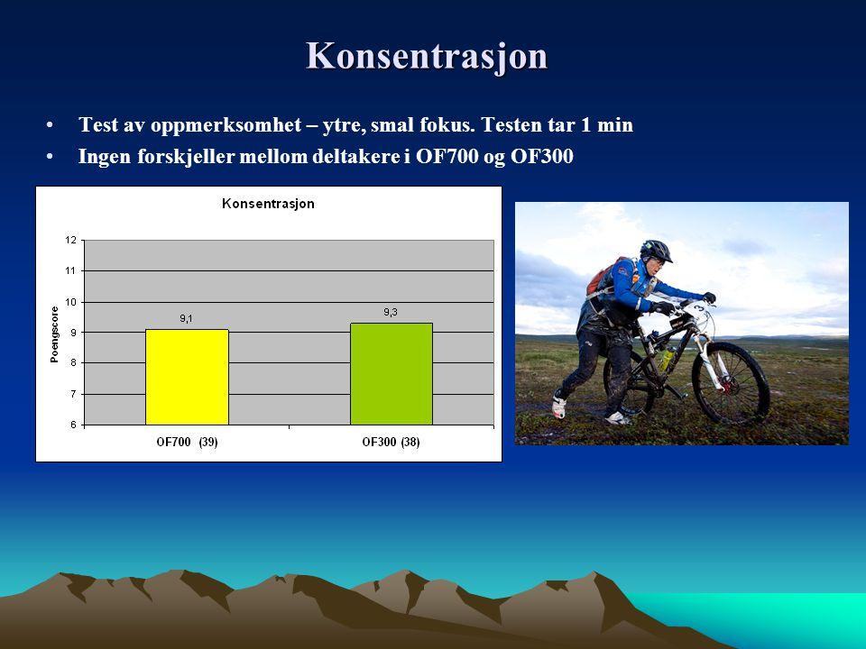 Konsentrasjon •Test av oppmerksomhet – ytre, smal fokus. Testen tar 1 min •Ingen forskjeller mellom deltakere i OF700 og OF300