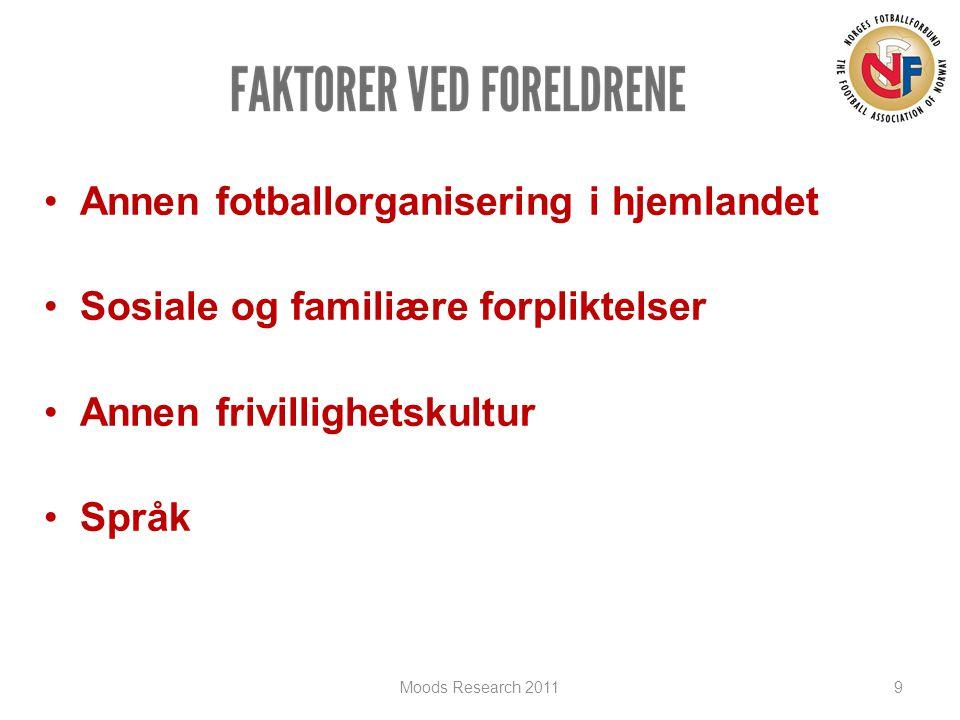 •Annen fotballorganisering i hjemlandet •Sosiale og familiære forpliktelser •Annen frivillighetskultur •Språk Moods Research 20119