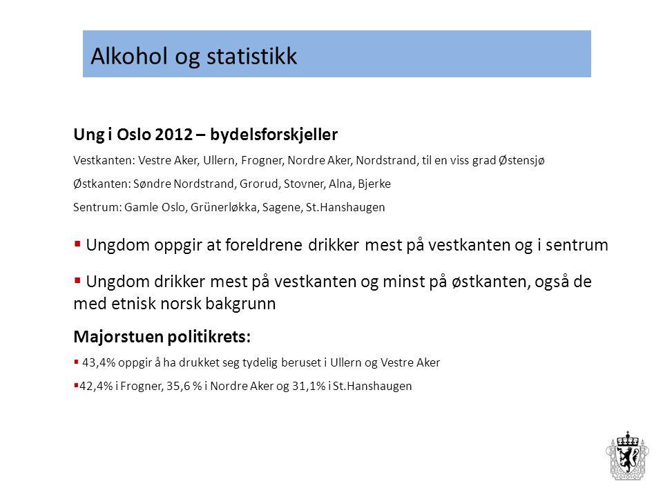 Alkohol og statistikk Ung i Oslo 2012 – bydelsforskjeller Vestkanten: Vestre Aker, Ullern, Frogner, Nordre Aker, Nordstrand, til en viss grad Østensjø