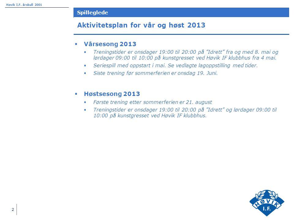 """2 Høvik I.F. årskull 2001 Spilleglede Aktivitetsplan for vår og høst 2013  Vårsesong 2013  Treningstider er onsdager 19:00 til 20:00 på """"Idrett"""" fra"""