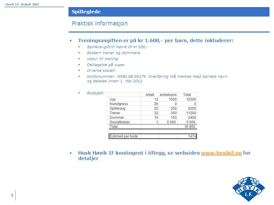 3 Høvik I.F. årskull 2001 Spilleglede Praktisk informasjon  Treningsavgiften er på kr 1.600,- per barn, dette inkluderer:  Spilleravgift til Høvik I