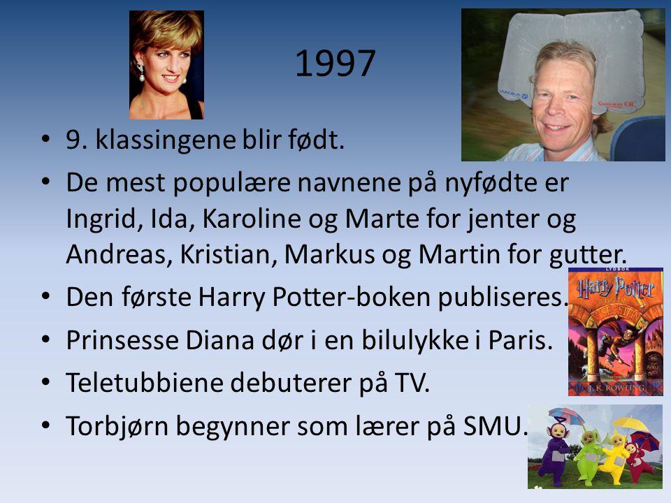 1997 • 9. klassingene blir født. • De mest populære navnene på nyfødte er Ingrid, Ida, Karoline og Marte for jenter og Andreas, Kristian, Markus og Ma