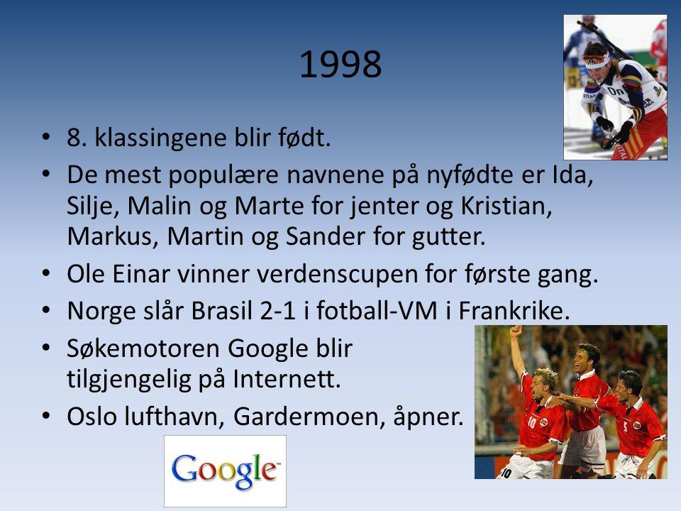 1998 • 8. klassingene blir født. • De mest populære navnene på nyfødte er Ida, Silje, Malin og Marte for jenter og Kristian, Markus, Martin og Sander