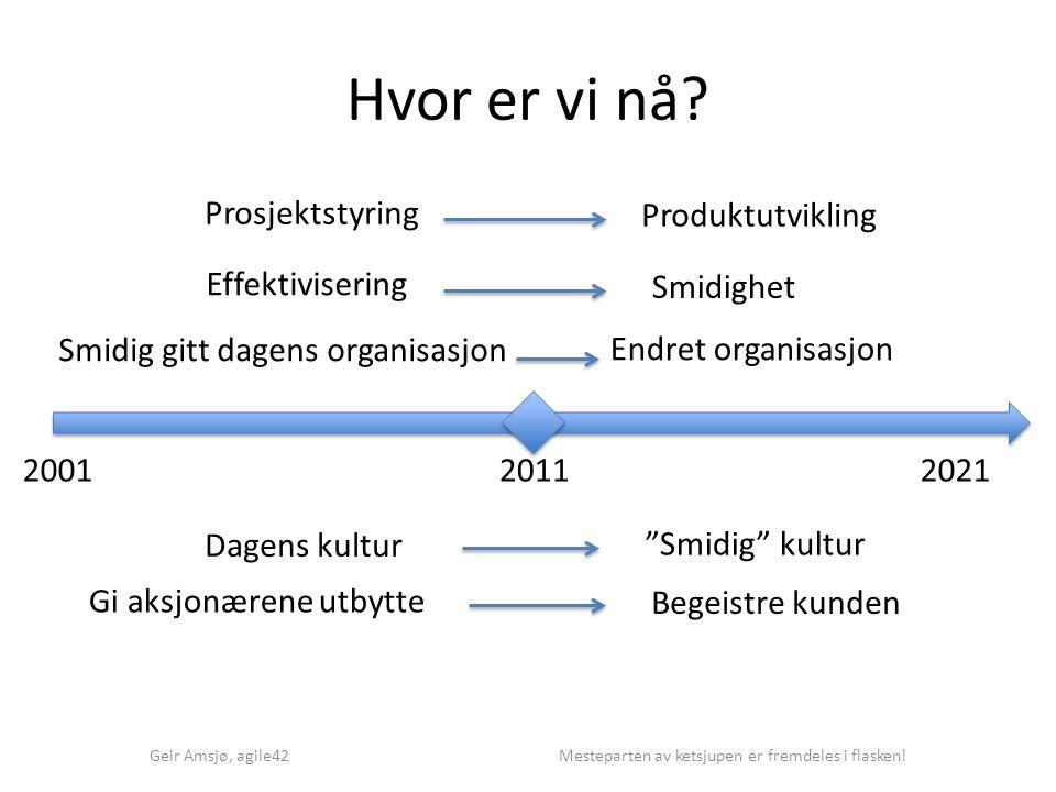 Hvor er vi nå? Geir Amsjø, agile42 Mesteparten av ketsjupen er fremdeles i flasken! 200120112021 Produktutvikling Prosjektstyring Effektivisering Smid