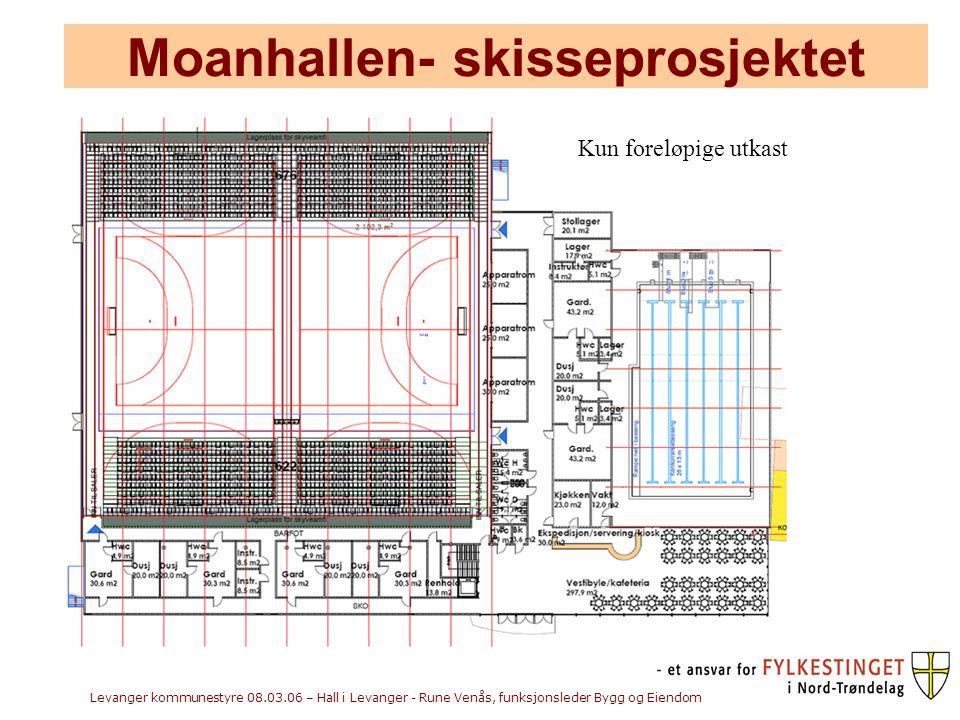 Levanger kommunestyre 08.03.06 – Hall i Levanger - Rune Venås, funksjonsleder Bygg og Eiendom Moanhallen- skisseprosjektet Kun foreløpige utkast