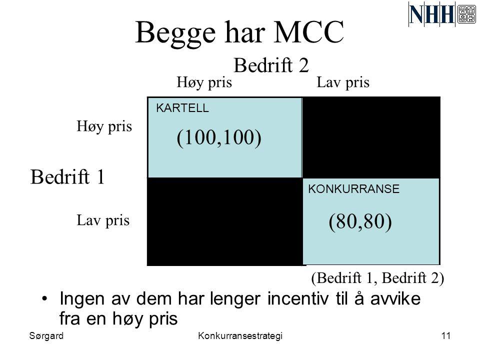 SørgardKonkurransestrategi11 Begge har MCC Bedrift 2 Høy prisLav pris Bedrift 1 Høy pris Lav pris (100,100) (80,80) (Bedrift 1, Bedrift 2) KARTELL KON