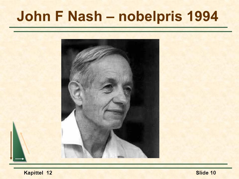 Kapittel 12Slide 10 John F Nash – nobelpris 1994