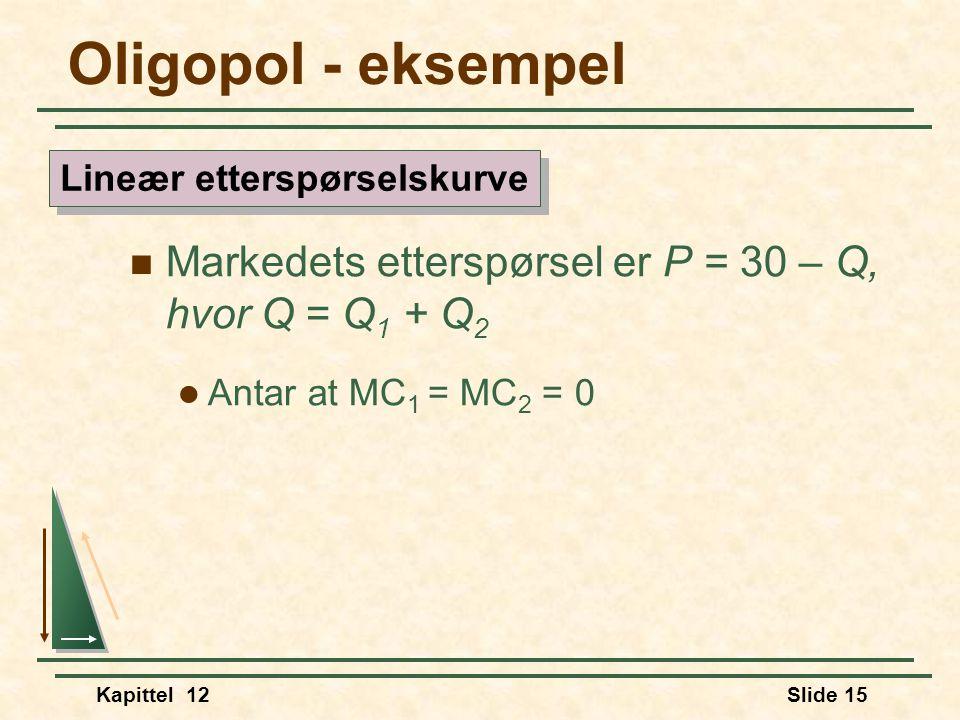Kapittel 12Slide 15 Oligopol - eksempel  Markedets etterspørsel er P = 30 – Q, hvor Q = Q 1 + Q 2  Antar at MC 1 = MC 2 = 0 Lineær etterspørselskurve