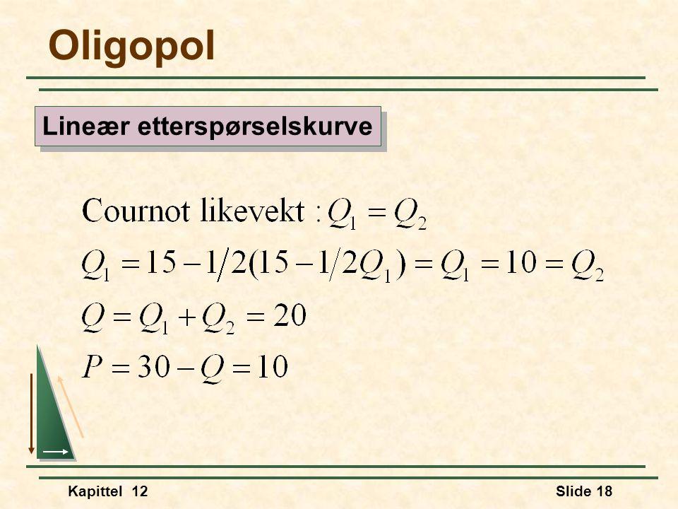 Kapittel 12Slide 18 Oligopol Lineær etterspørselskurve