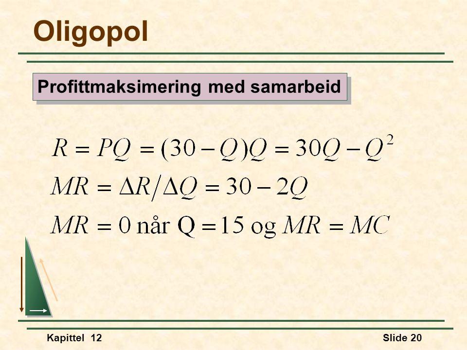 Kapittel 12Slide 20 Oligopol Profittmaksimering med samarbeid