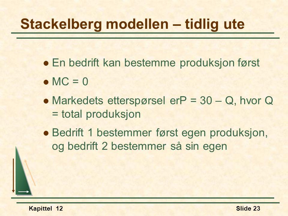 Kapittel 12Slide 23 Stackelberg modellen – tidlig ute  En bedrift kan bestemme produksjon først  MC = 0  Markedets etterspørsel erP = 30 – Q, hvor Q = total produksjon  Bedrift 1 bestemmer først egen produksjon, og bedrift 2 bestemmer så sin egen