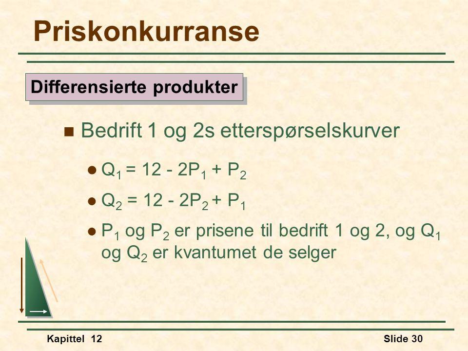 Kapittel 12Slide 30 Priskonkurranse  Bedrift 1 og 2s etterspørselskurver  Q 1 = 12 - 2P 1 + P 2  Q 2 = 12 - 2P 2 + P 1  P 1 og P 2 er prisene til bedrift 1 og 2, og Q 1 og Q 2 er kvantumet de selger Differensierte produkter