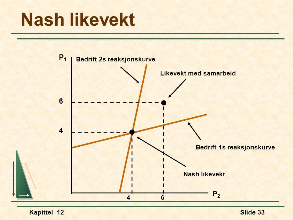 Kapittel 12Slide 33 Bedrift 1s reaksjonskurve Nash likevekt P1P1 P2P2 Bedrift 2s reaksjonskurve 4 4 Nash likevekt 6 6 Likevekt med samarbeid