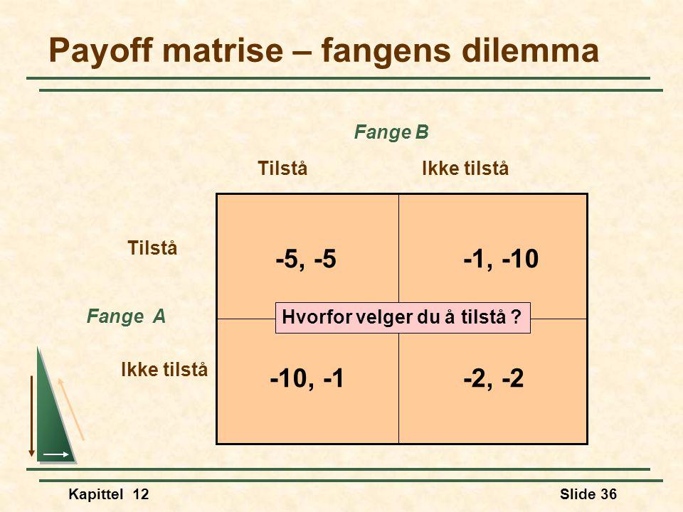 Kapittel 12Slide 36 -5, -5-1, -10 -2, -2-10, -1 Payoff matrise – fangens dilemma Fange A TilståIkke tilstå Tilstå Ikke tilstå Fange B Hvorfor velger du å tilstå ?
