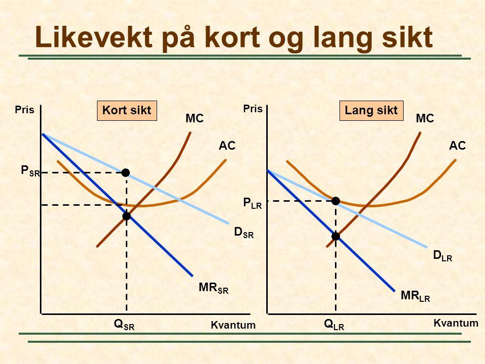 Kapittel 12Slide 26  Setter inn reaksjonskurven: Stackelberg modellen – tidlig ute