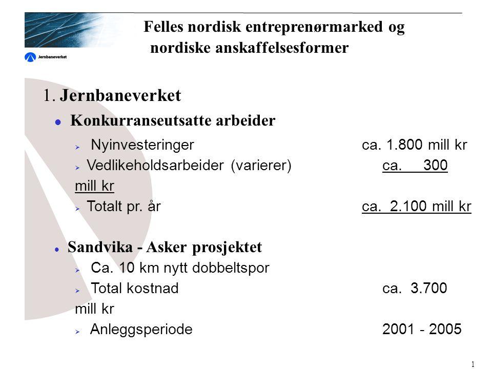 1. Jernbaneverket  Konkurranseutsatte arbeider  Nyinvesteringerca.
