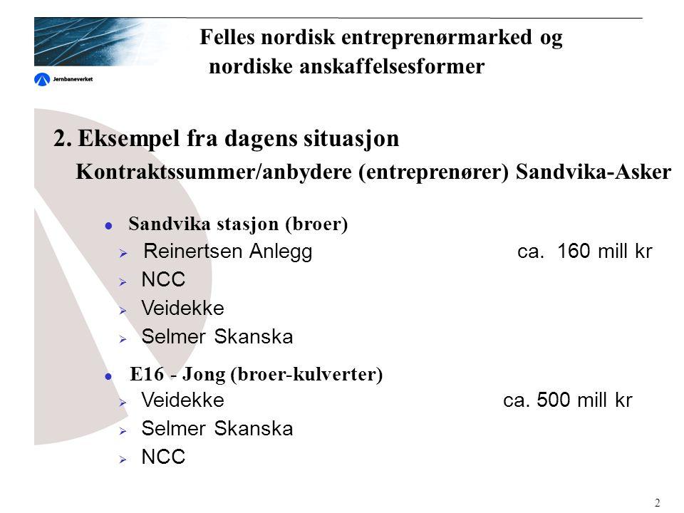 2. Eksempel fra dagens situasjon Kontraktssummer/anbydere (entreprenører) Sandvika-Asker  Sandvika stasjon (broer)  Reinertsen Anleggca. 160 mill kr