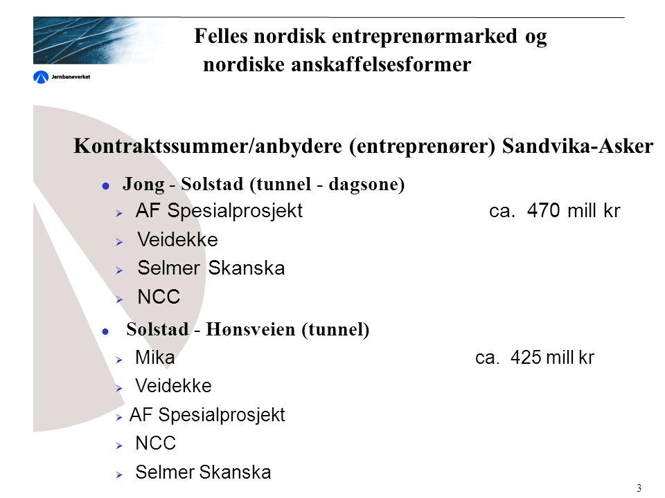 Kontraktssummer/anbydere (entreprenører) Sandvika-Asker  Jong - Solstad (tunnel - dagsone)  AF Spesialprosjektca.