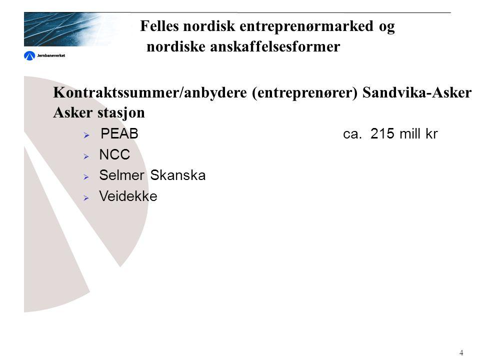 Kontraktssummer/anbydere (entreprenører) Sandvika-Asker Asker stasjon  PEABca.