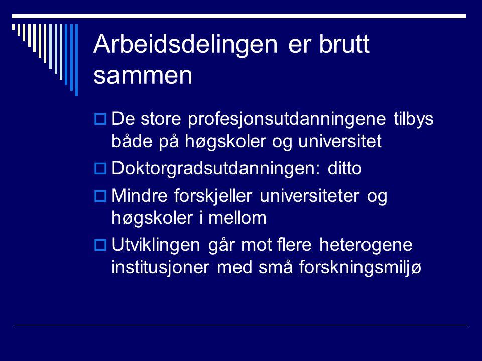 Virkninger av konkurransen Vekst i doktorgrader 2008: 18 institusjoner tildeler ph.d.