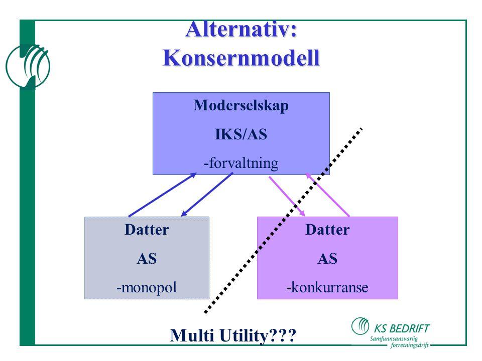 Alternativ: Konsernmodell Moderselskap IKS/AS -forvaltning Datter AS -monopol Datter AS -konkurranse Multi Utility???