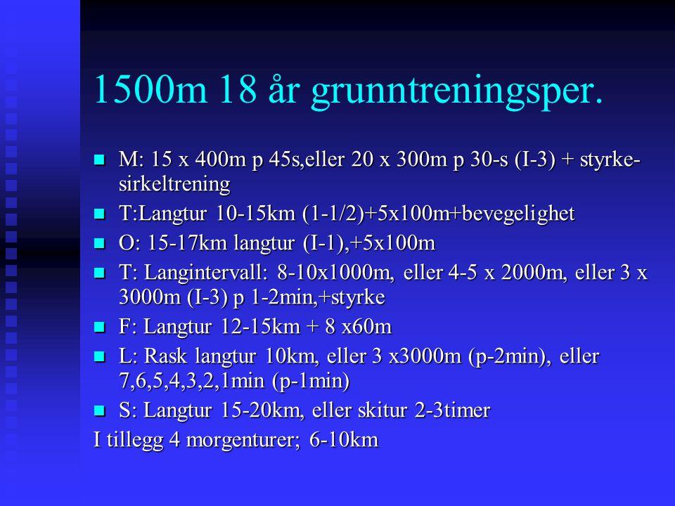 800m 18 år – konk.periode  M: Tempointervall: 5 x 300 eller 3 x 500m (800 fart, I- 6/7).p-5-10 min  T: Langtur 8-10km (I-1)+5x100m stign.  O: Rask