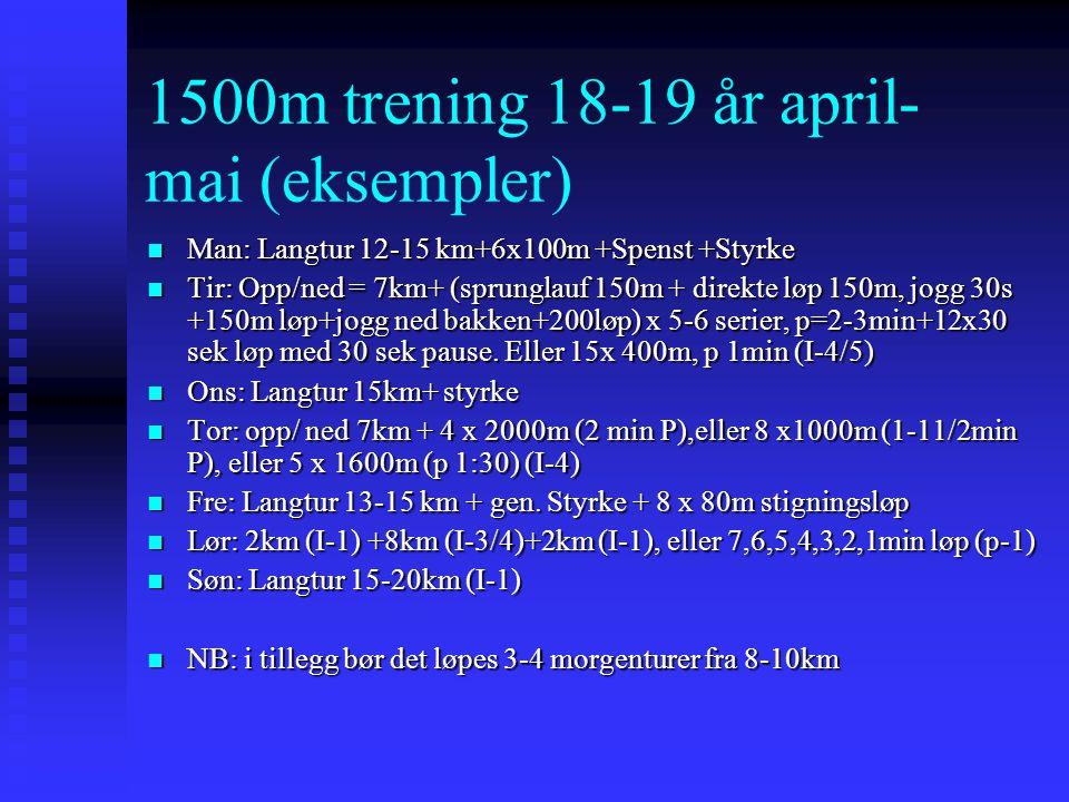 1500m 18 år grunntreningsper.  M: 15 x 400m p 45s,eller 20 x 300m p 30-s (I-3) + styrke- sirkeltrening  T:Langtur 10-15km (1-1/2)+5x100m+bevegelighe