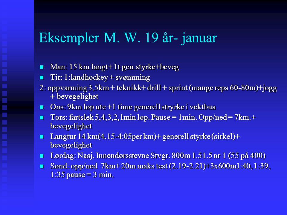 Treningen til noen av Norges beste ungdommer på mellomdistanse gjennom tidene som jeg har trent.  M. W: 16 17 18 19 100 12,0 12,011,9 400m 53,5 51,04