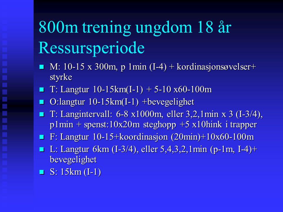 800m trening ungdom 18 år Ressursperiode  M: 10-15 x 300m, p 1min (I-4) + kordinasjonsøvelser+ styrke  T: Langtur 10-15km(I-1) + 5-10 x60-100m  O:langtur 10-15km(I-1) +bevegelighet  T: Langintervall: 6-8 x1000m, eller 3,2,1min x 3 (I-3/4), p1min + spenst:10x20m steghopp +5 x10hink i trapper  F: Langtur 10-15+koordinasjon (20min)+10x60-100m  L: Langtur 6km (I-3/4), eller 5,4,3,2,1min (p-1m, I-4)+ bevegelighet  S: 15km (I-1)