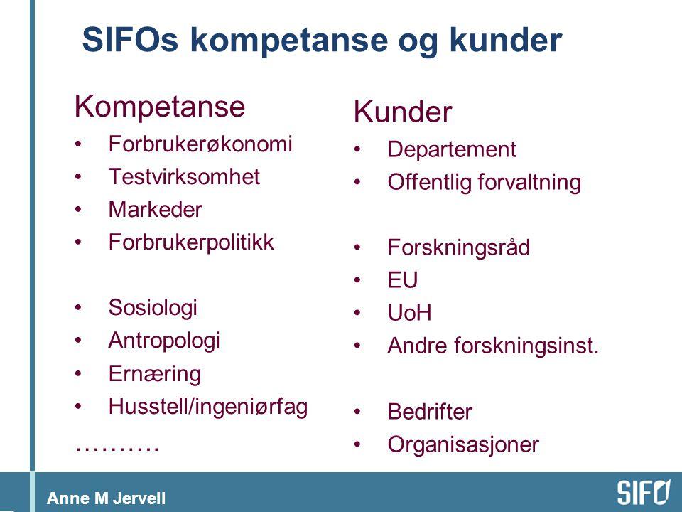 Anne M Jervell SIFOs kompetanse og kunder Kompetanse •Forbrukerøkonomi •Testvirksomhet •Markeder •Forbrukerpolitikk •Sosiologi •Antropologi •Ernæring •Husstell/ingeniørfag ……….