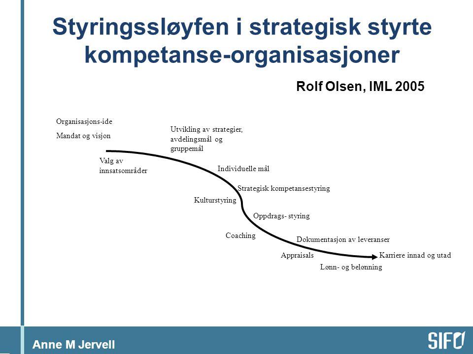 Anne M Jervell Styringssløyfen i strategisk styrte kompetanse-organisasjoner Rolf Olsen, IML 2005 Organisasjons-ide Mandat og visjon Valg av innsatsområder Utvikling av strategier, avdelingsmål og gruppemål Individuelle mål Strategisk kompetansestyring Kulturstyring Oppdrags- styring Coaching Dokumentasjon av leveranser Appraisals Lønn- og belønning Karriere innad og utad