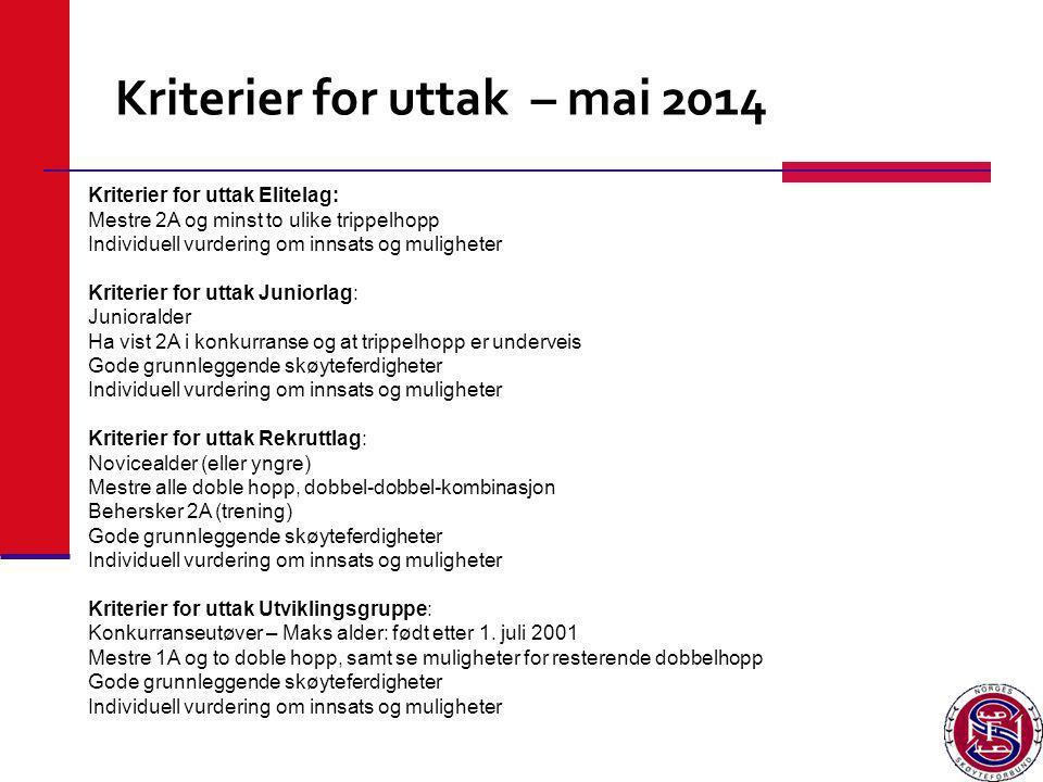 Kriterier for uttak – mai 2014 Kriterier for uttak Elitelag: Mestre 2A og minst to ulike trippelhopp Individuell vurdering om innsats og muligheter Kr