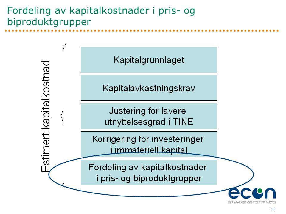 15 Fordeling av kapitalkostnader i pris- og biproduktgrupper