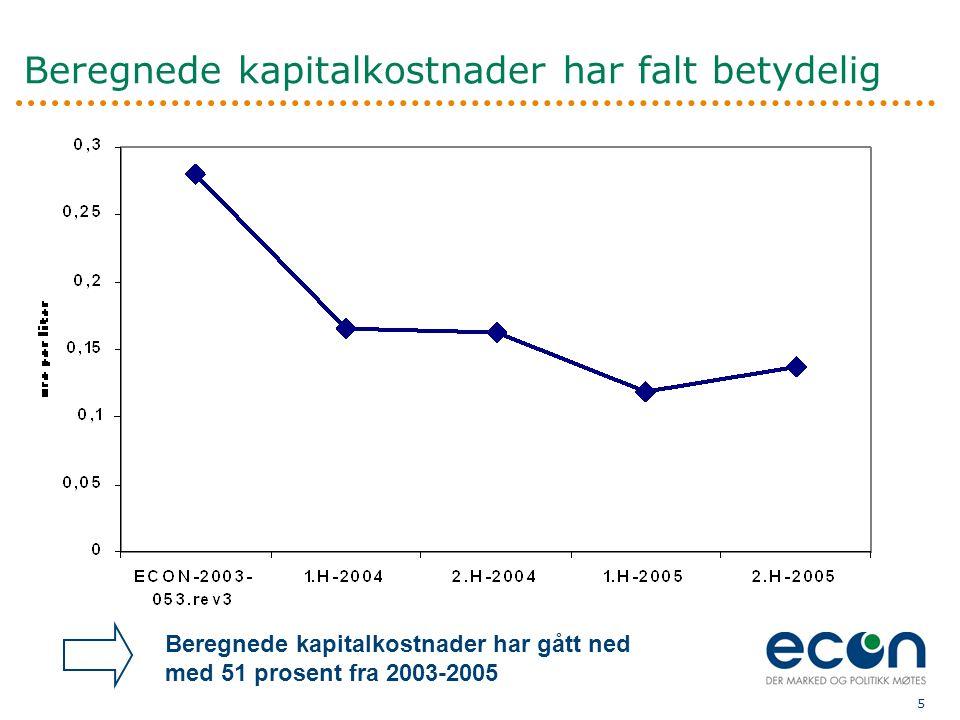 5 Beregnede kapitalkostnader har gått ned med 51 prosent fra 2003-2005 Beregnede kapitalkostnader har falt betydelig
