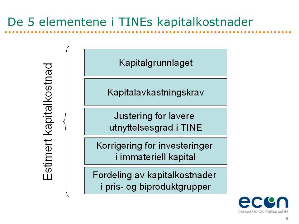 6 De 5 elementene i TINEs kapitalkostnader