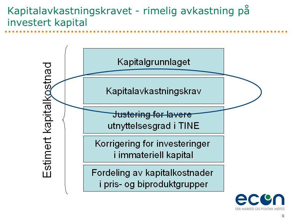 9 Kapitalavkastningskravet - rimelig avkastning på investert kapital