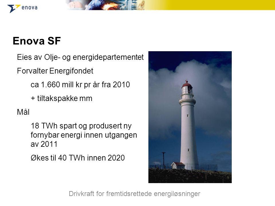 Eies av Olje- og energidepartementet Forvalter Energifondet ca 1.660 mill kr pr år fra 2010 + tiltakspakke mm Mål 18 TWh spart og produsert ny fornybar energi innen utgangen av 2011 Økes til 40 TWh innen 2020 Drivkraft for fremtidsrettede energiløsninger