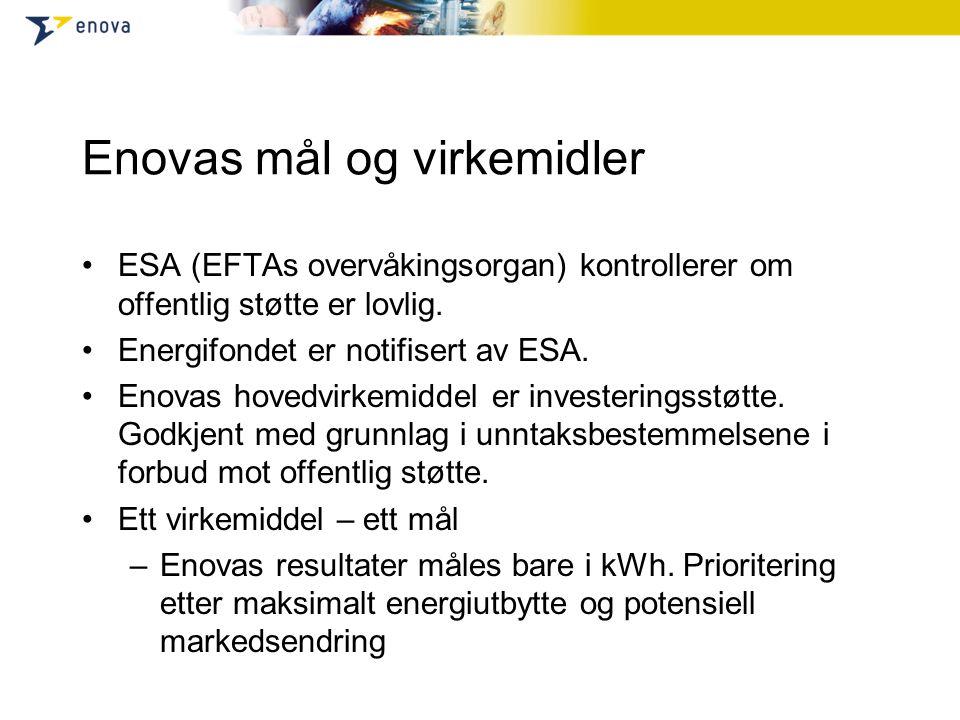Enovas mål og virkemidler •ESA (EFTAs overvåkingsorgan) kontrollerer om offentlig støtte er lovlig.