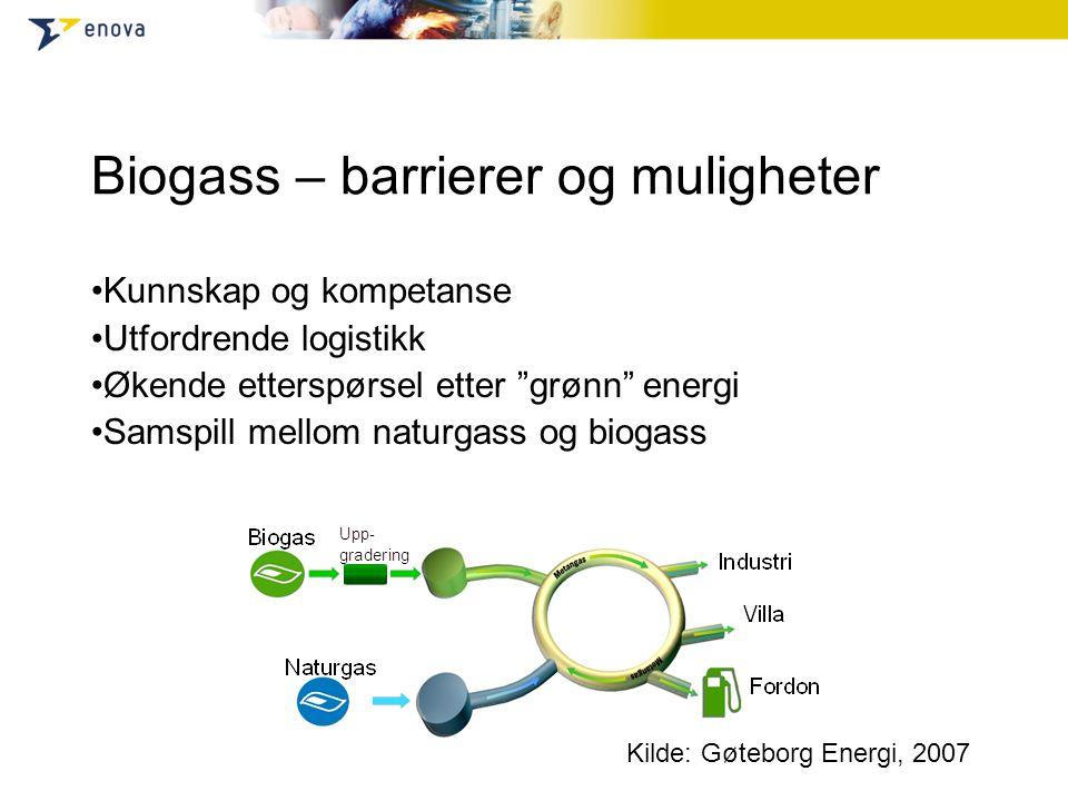 Biogass – barrierer og muligheter •Kunnskap og kompetanse •Utfordrende logistikk •Økende etterspørsel etter grønn energi •Samspill mellom naturgass og biogass Kilde: Gøteborg Energi, 2007