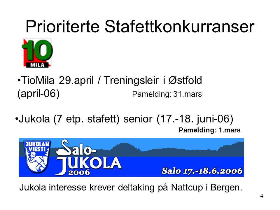 4 Prioriterte Stafettkonkurranser •Jukola (7 etp. stafett) senior (17.-18. juni-06) Påmelding: 1.mars •TioMila 29.april / Treningsleir i Østfold (apri