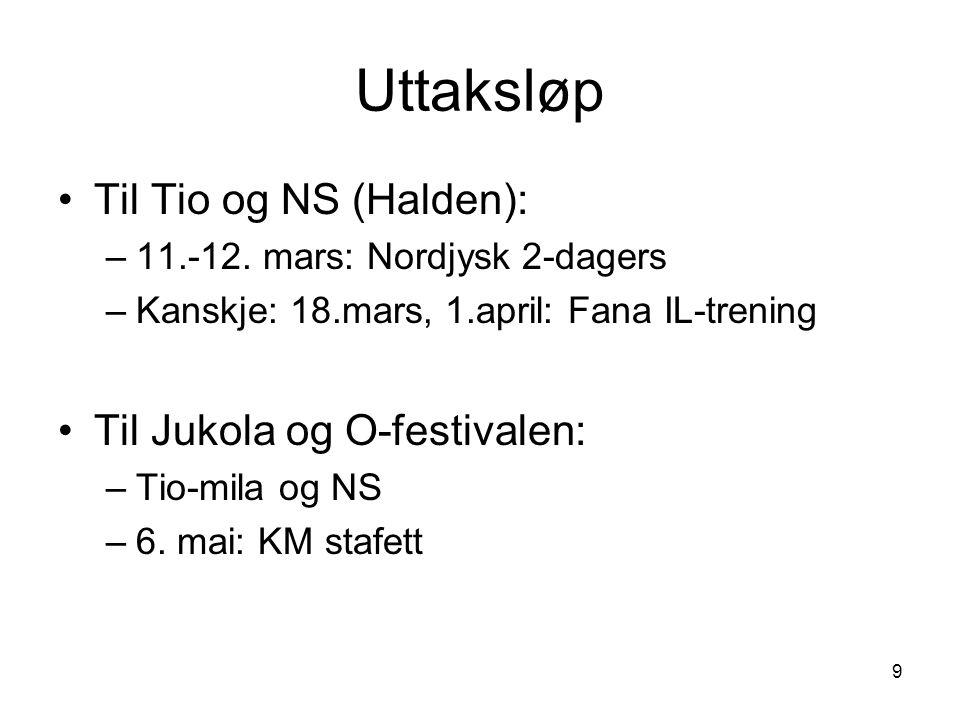 9 Uttaksløp •Til Tio og NS (Halden): –11.-12. mars: Nordjysk 2-dagers –Kanskje: 18.mars, 1.april: Fana IL-trening •Til Jukola og O-festivalen: –Tio-mi