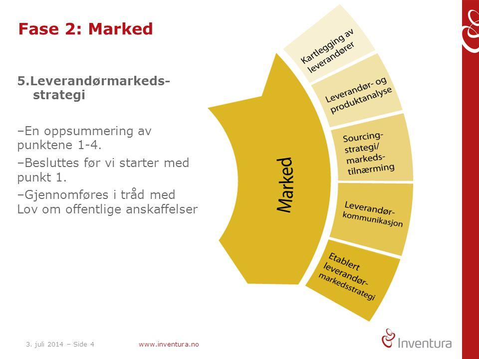 3. juli 2014 – Side 4www.inventura.no Fase 2: Marked 5.Leverandørmarkeds- strategi –En oppsummering av punktene 1-4. –Besluttes før vi starter med pun