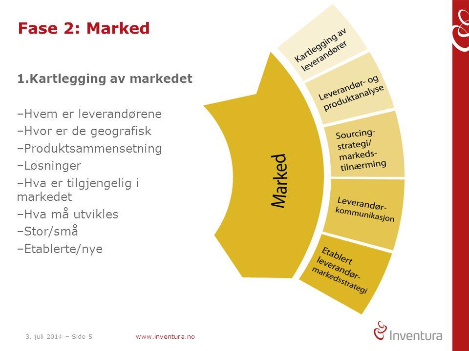 3. juli 2014 – Side 5www.inventura.no Fase 2: Marked 1.Kartlegging av markedet –Hvem er leverandørene –Hvor er de geografisk –Produktsammensetning –Lø