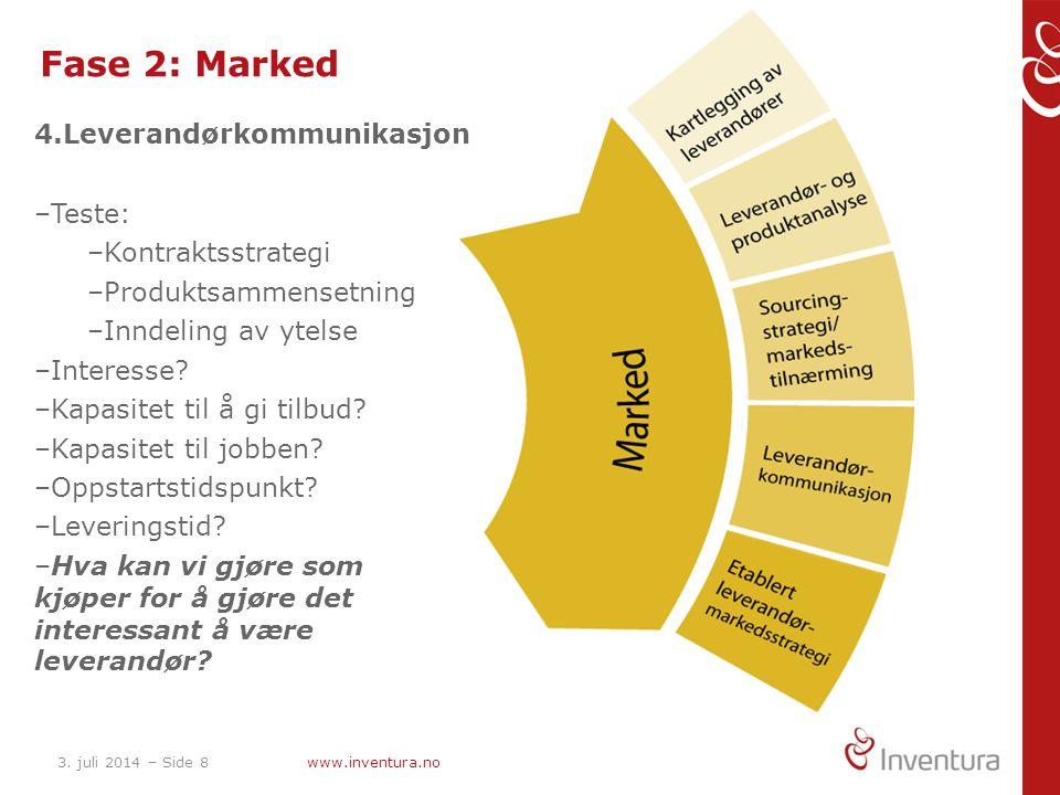 3. juli 2014 – Side 8www.inventura.no Fase 2: Marked 4.Leverandørkommunikasjon –Teste: –Kontraktsstrategi –Produktsammensetning –Inndeling av ytelse –